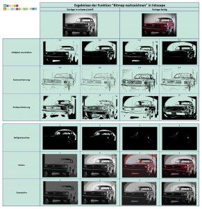 """Bild in eine Plotterdatei umwandeln - Ergebnisse der Inkscape-Funktion """"Bitmap-nachzeichnen"""""""